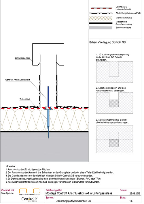 FLO-Controlit Anschlusskontakt Lüfter