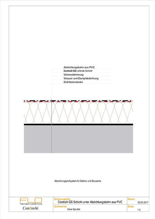 Flo Systems Controlit PVC