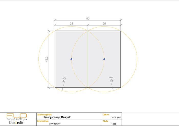 FLO System Controlit Beispiel 1