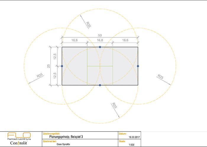 FLO System Controlit Beispiel 3